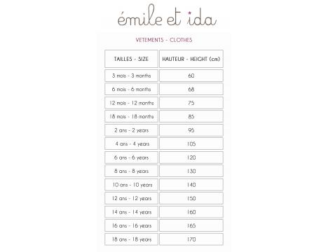 Emile et Ida Overall VICHY CHECK