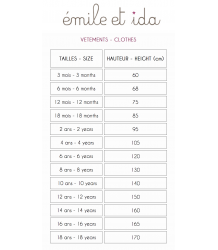 Emile et Ida STRIPED Culotte Emile et Ida sizes